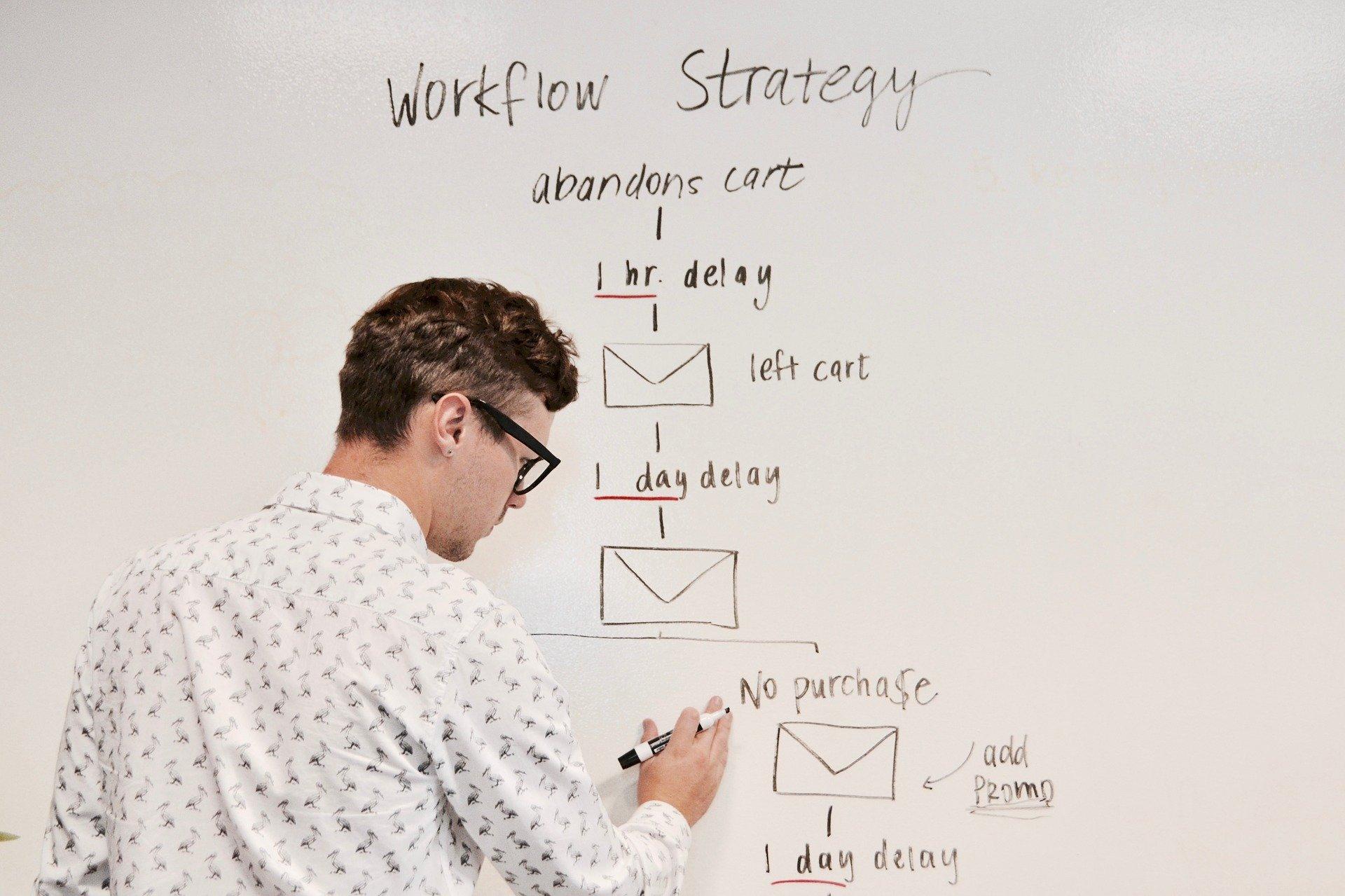 marketing automation B2C